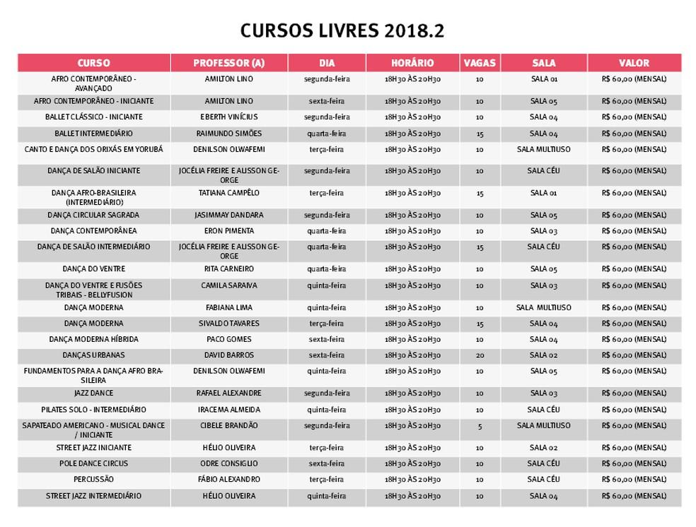 Tabela de cursos oferecidos pela Escola de Dança da Funceb (Foto: Divulgação/Funceb)