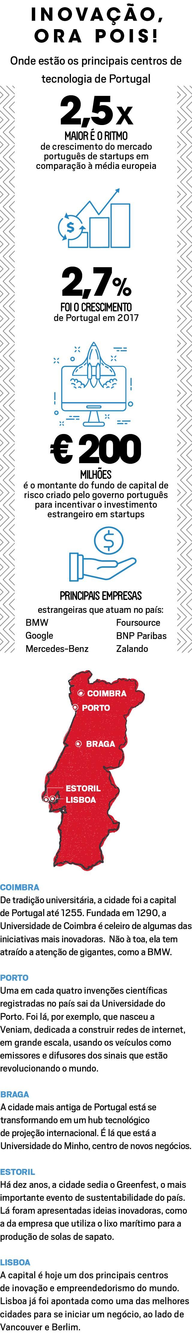 Web summit (Foto: divulgação)