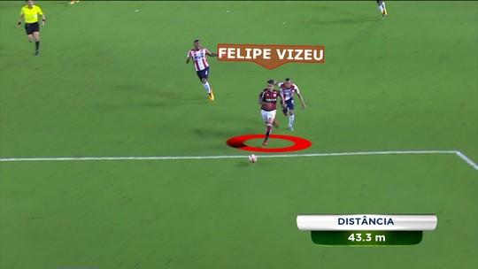 """""""Velozes e furiosos"""" no caminho do gol: veja as distâncias de Vizeu e Fernandinho"""