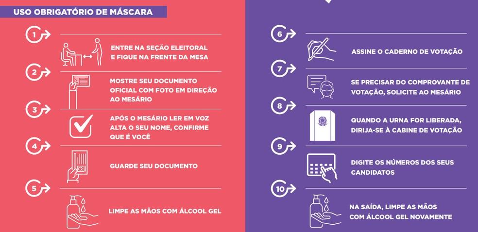 Veja as orientações do TSE para o domingo (15), durante o procedimento de votação — Foto: Reprodução