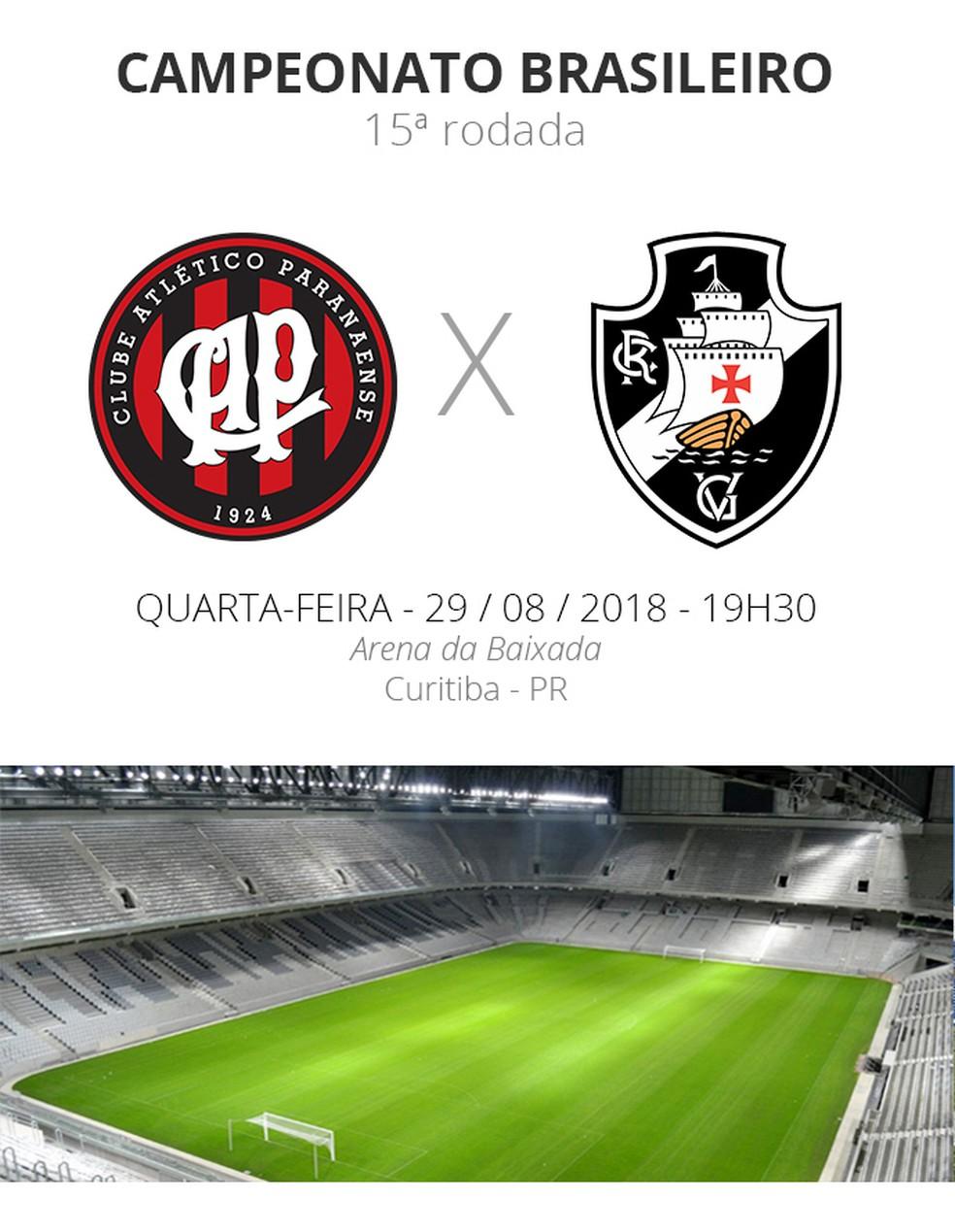 Arena da Baixada recebe Atlético-PR x Vasco (Foto: InfoEsporte)