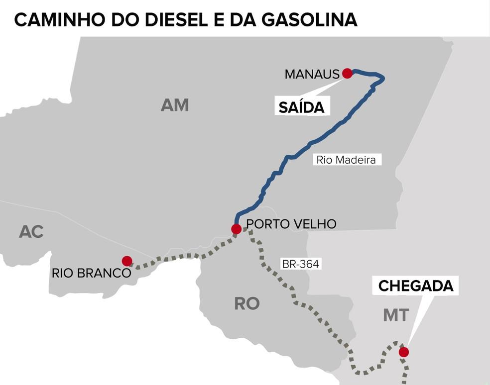 Caminho que diesel e gasolina fazem para abastecer Rondônia, Acre e Mato Grosso (Foto: AVG/ Rede Amazônica)