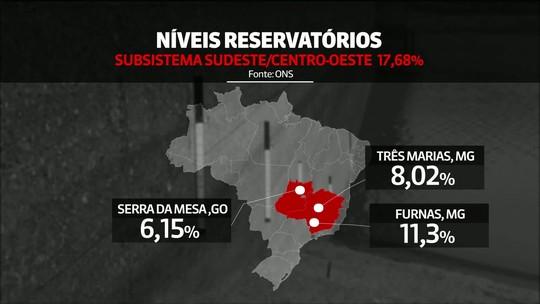 Reservatórios de hidrelétricas do Sudeste e Centro-Oeste têm o pior outubro desde 2000
