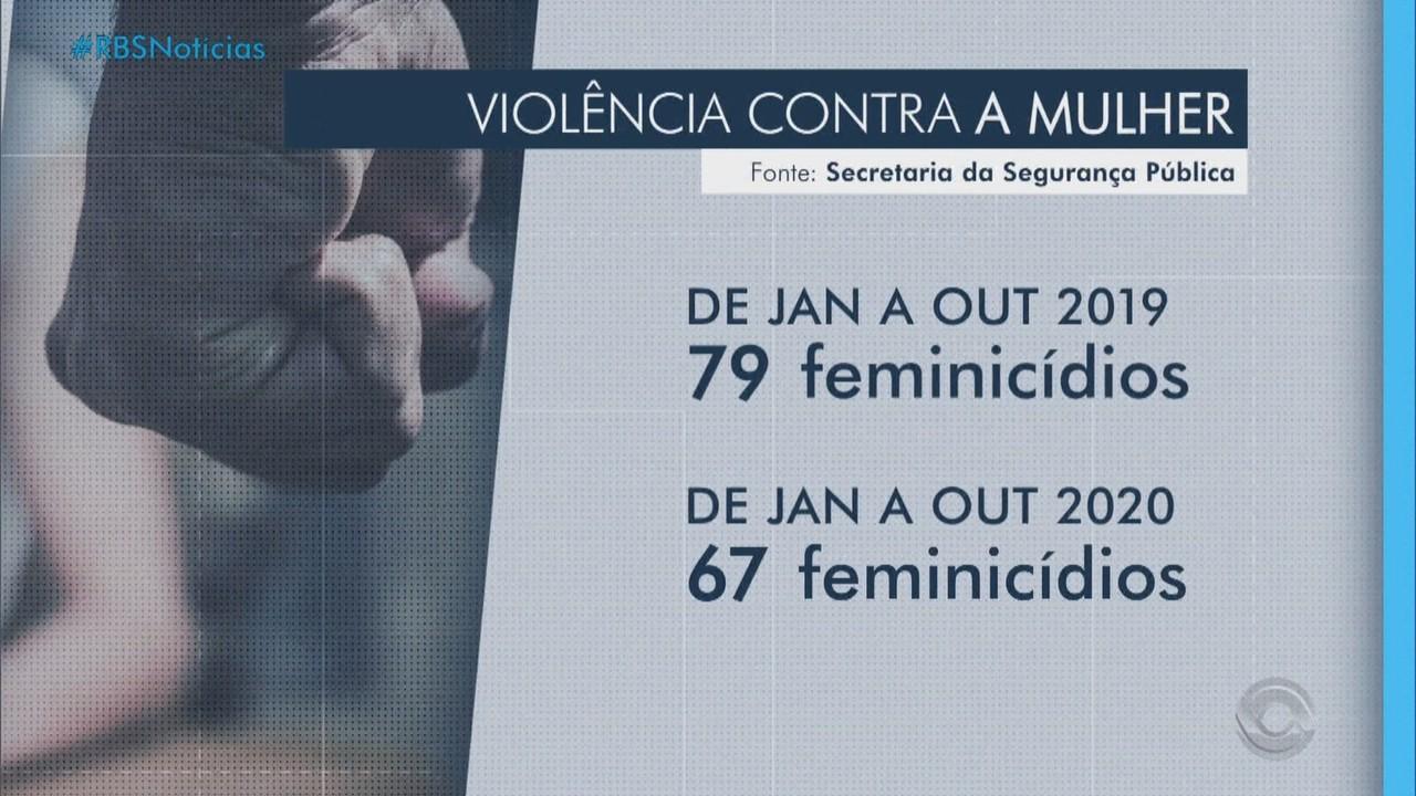 Conheça as iniciativas que atuam no combate à violência contra a mulher no RS
