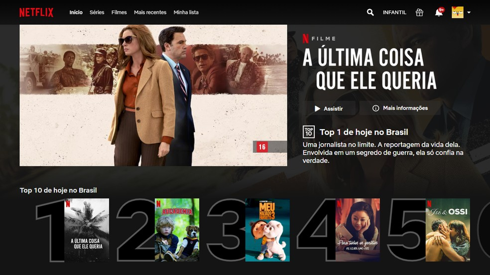 Netflix Now Has Daily Ranking With The 10
