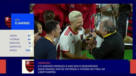 """Jornalista vê Flamengo favorito, mas alerta: """"River tem mais experiência com esse tipo de final"""""""
