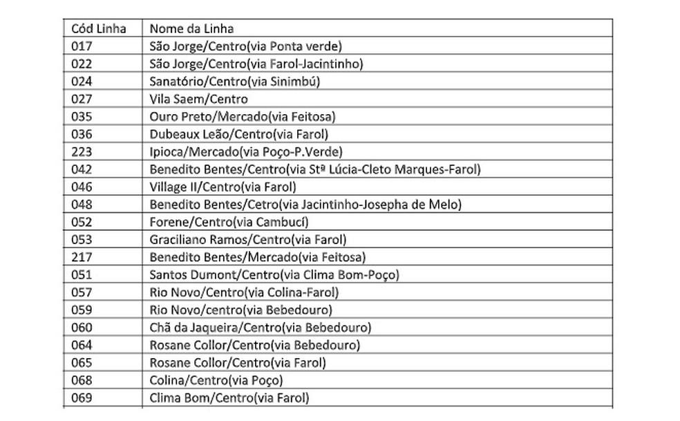 Relação das linhas de ônibus que terão trajeto ampliado para partida entre CSA x CRB — Foto: Divulgação / SMTT