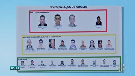 Polícia Federal detalha como agia quadrilha do tráfico chefiada por policial de MS