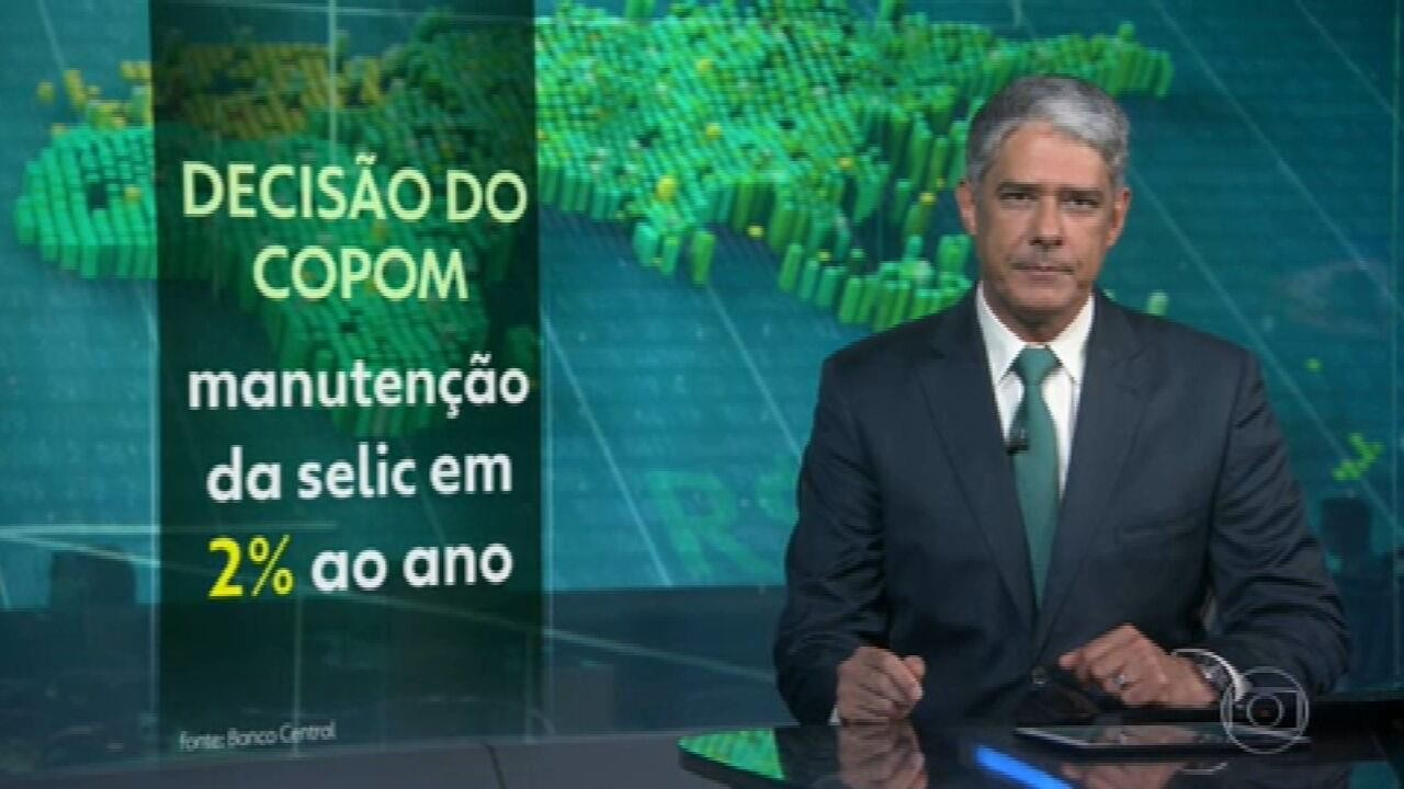 Copom mantém taxa básica de juros da economia brasileira em 2% ao ano