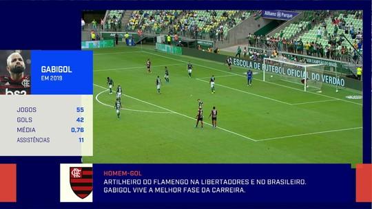 """Comentaristas analisam momento do Flamengo: """"Hora de poupar pensando no Mundial"""""""