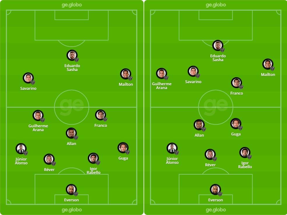 Formações táticas do Atlético contra o Bragantino: sem a bola, e com a bola — Foto: ge