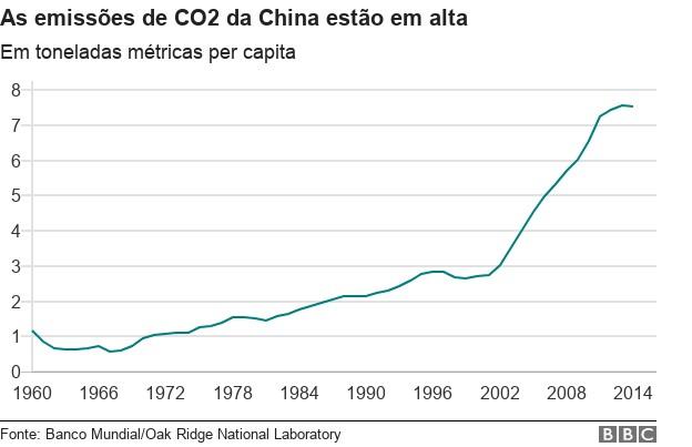 Gráfico 3 (Foto: BBC)