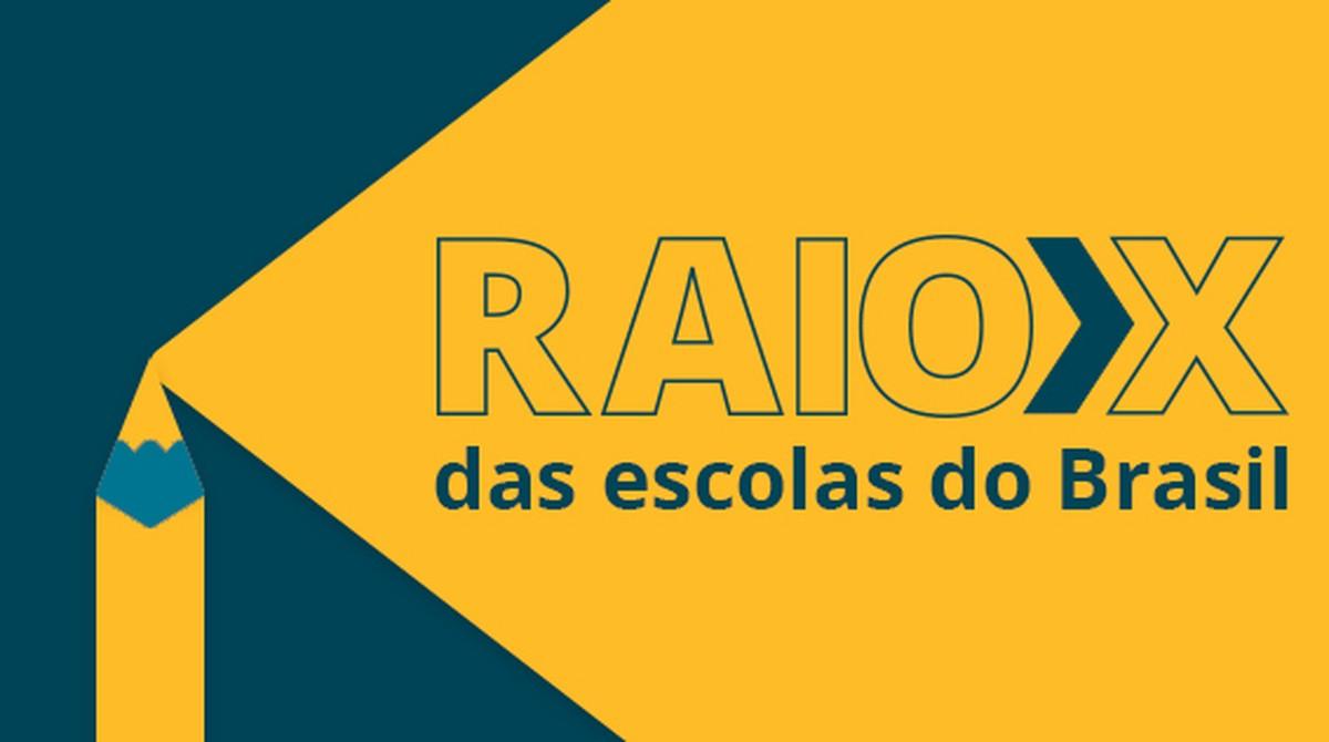 G1 lança ferramenta com informações de todas as escolas do Brasil