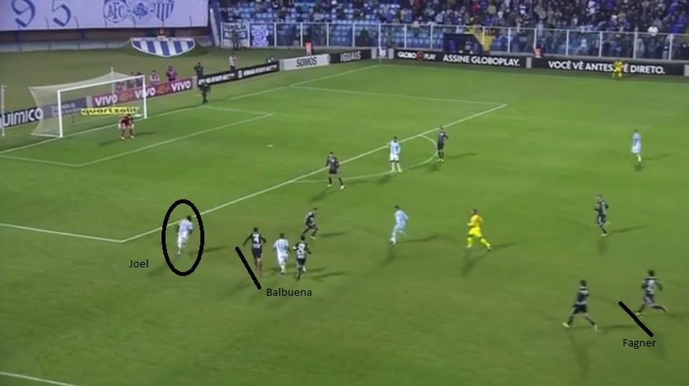 Defesa do Corinthians tem rara desorganização em bola na trave de Joel (Foto: Reprodução)
