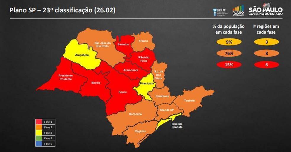 Nova reclassificação do Plano SP coloca região de Campinas na fase laranja — Foto: Governo de SP
