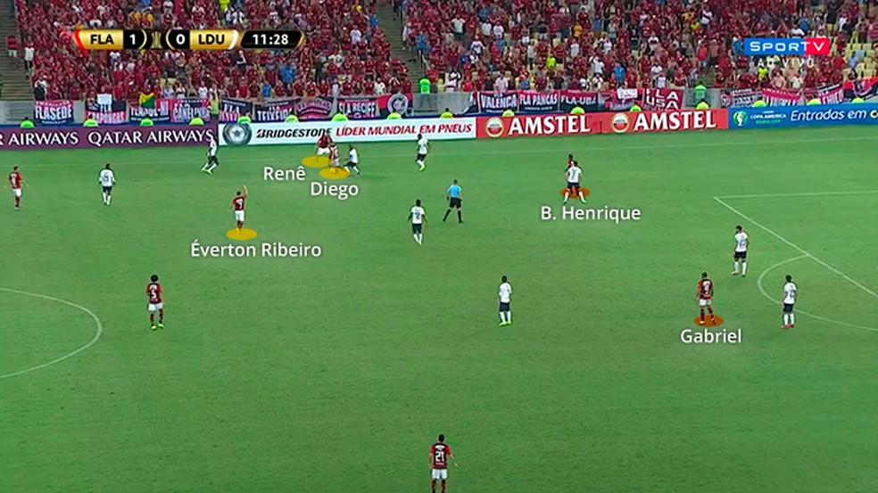 Triangulações do Flamengo contra a LDU — Foto: Leonardo Miranda