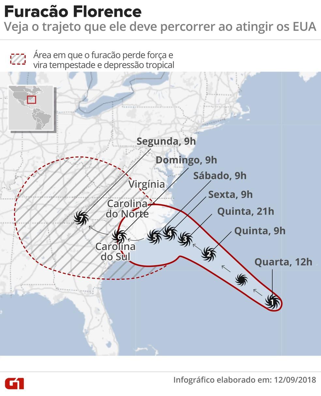 Mapa mostra trajetória prevista para o furacão Florence — Foto: Infografia: Roberta Jaworski