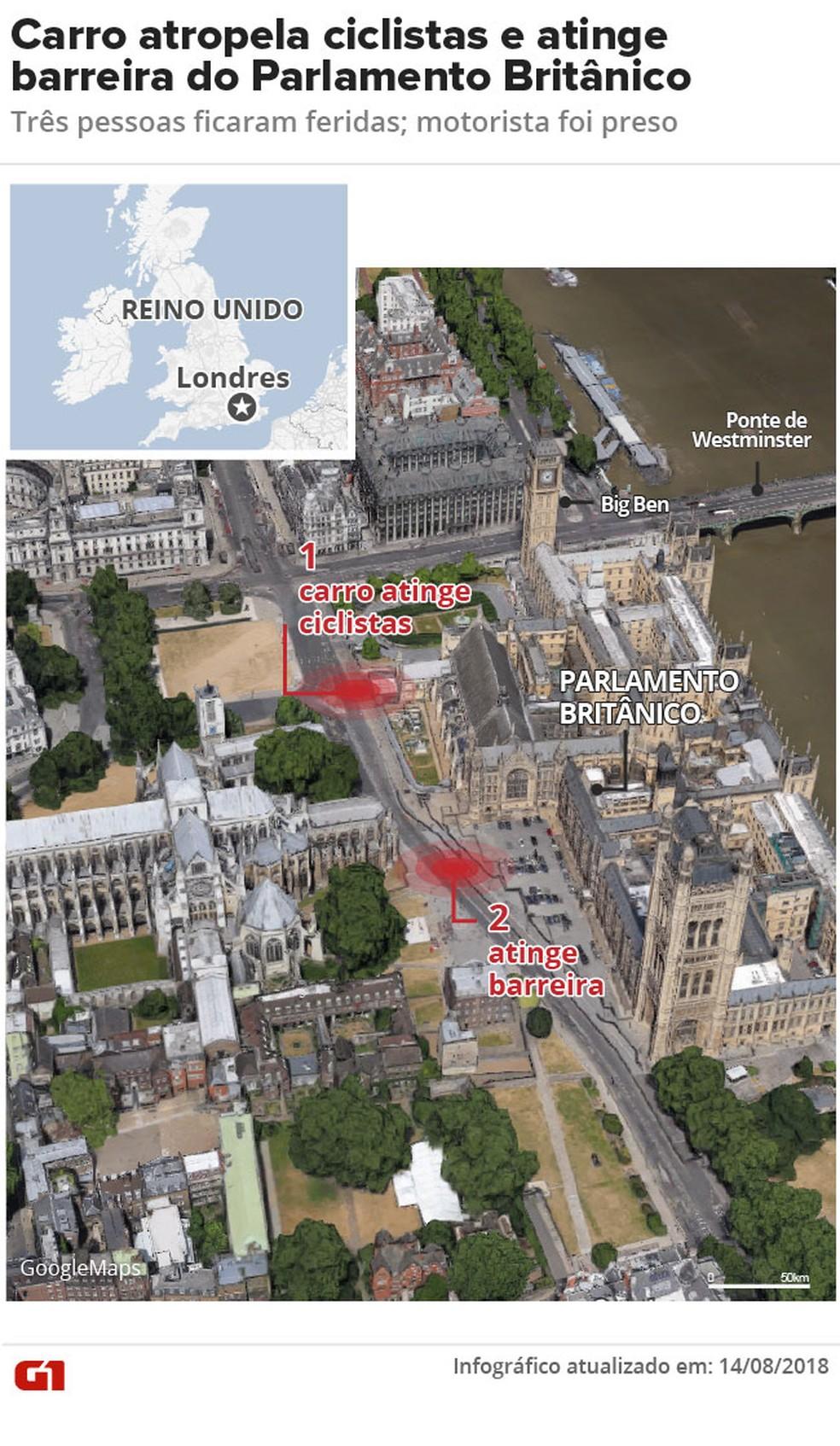 Carro atropela ciclistas e atinge barreira do Parlamento britânico (Foto: Karina Almeida/G1)