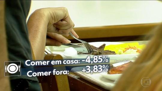 Preço dos alimentos cai, mas comer fora de casa continua muito caro