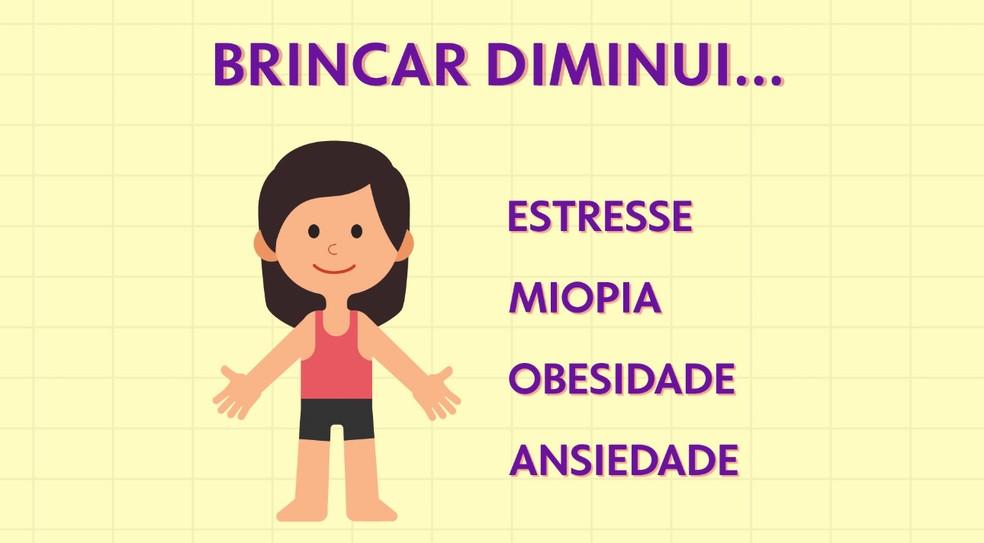 Brincar diminui estresse — Foto: Arte/TV Globo