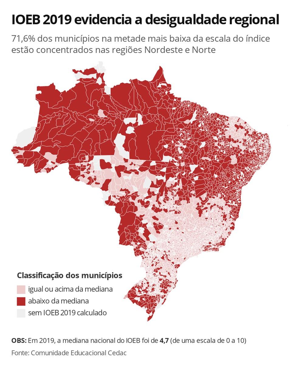 Mapa do Brasil mostra onde estão os municípios com Índice de Oportunidades da Educação Brasileira (IOEB) 2019 abaixo da mediana de 4,7: 71,6% deles se concentram no Nordeste e no Norte — Foto: Ana Carolina Moreno/G1