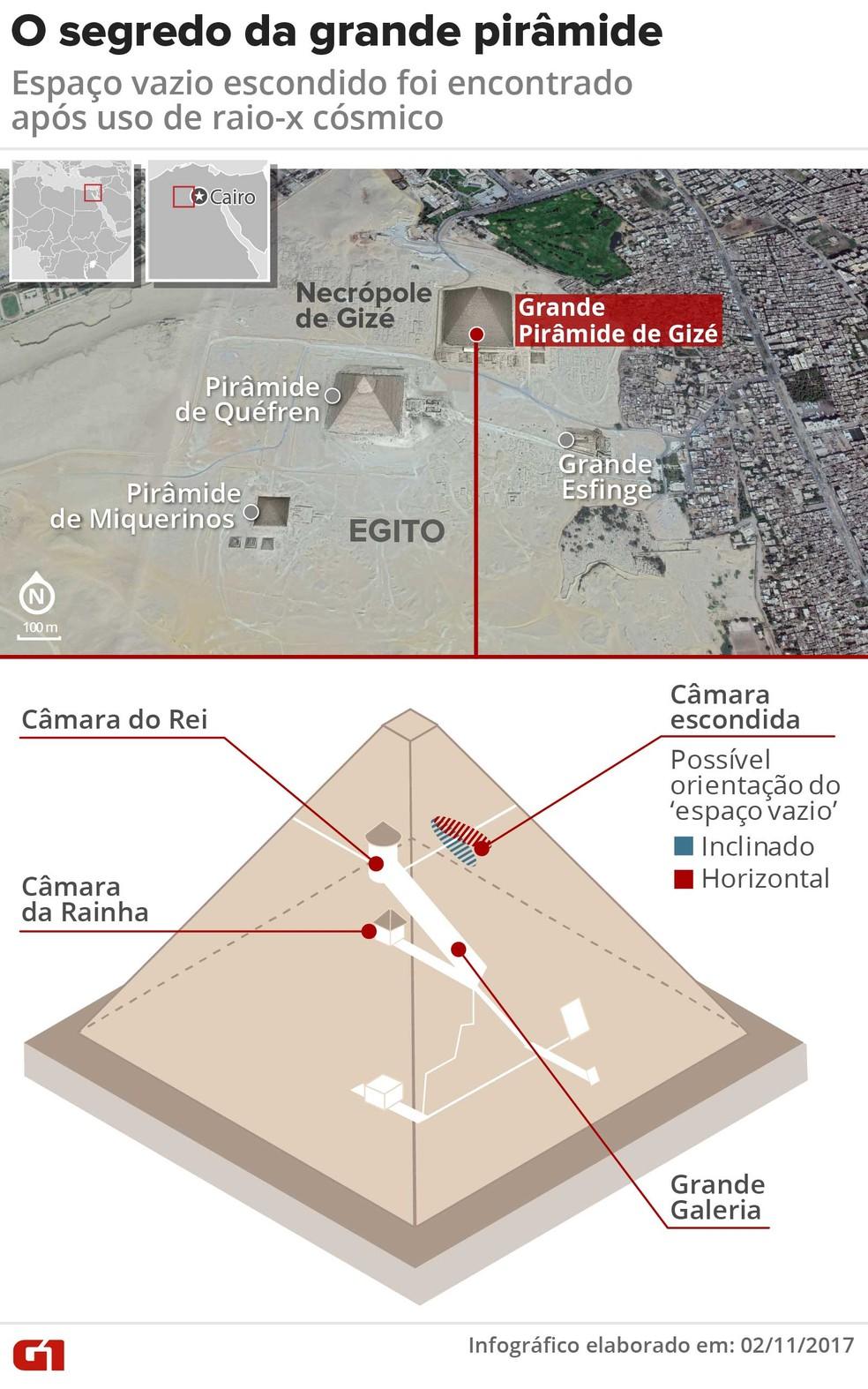 Grande pirâmide de Gizé: espaço vazio escondido foi encontrado após uso de raio-x cósmico (Foto: Betta Jaworski e Igor Estrella/G1)