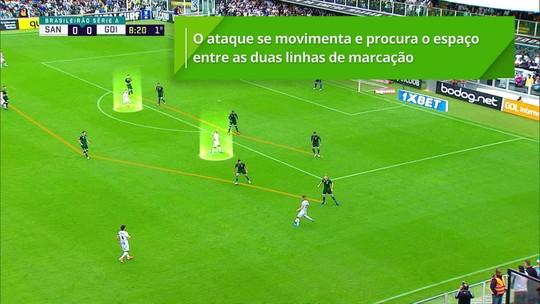 50 jogos em muitas ideias: veja vídeos que explicam a filosofia tática de Sampaoli no Santos