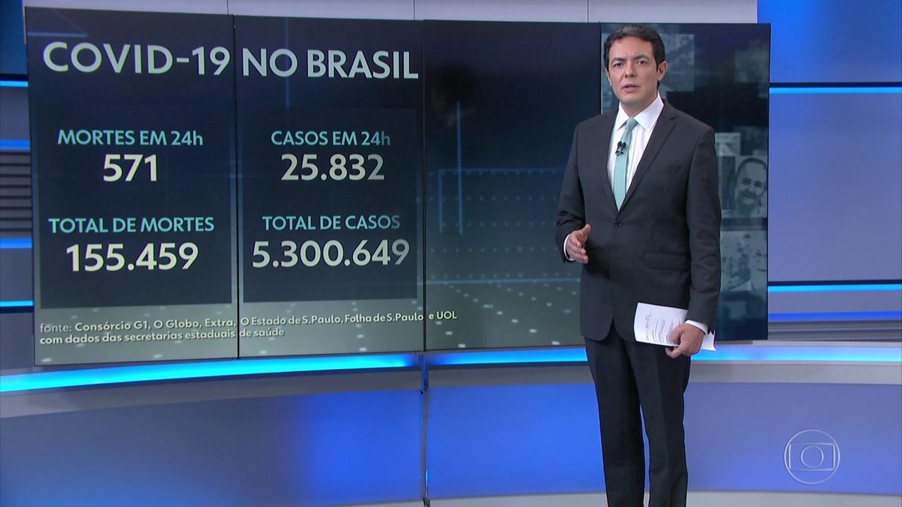 Brasil passa dos 155 mil mortos por Covid