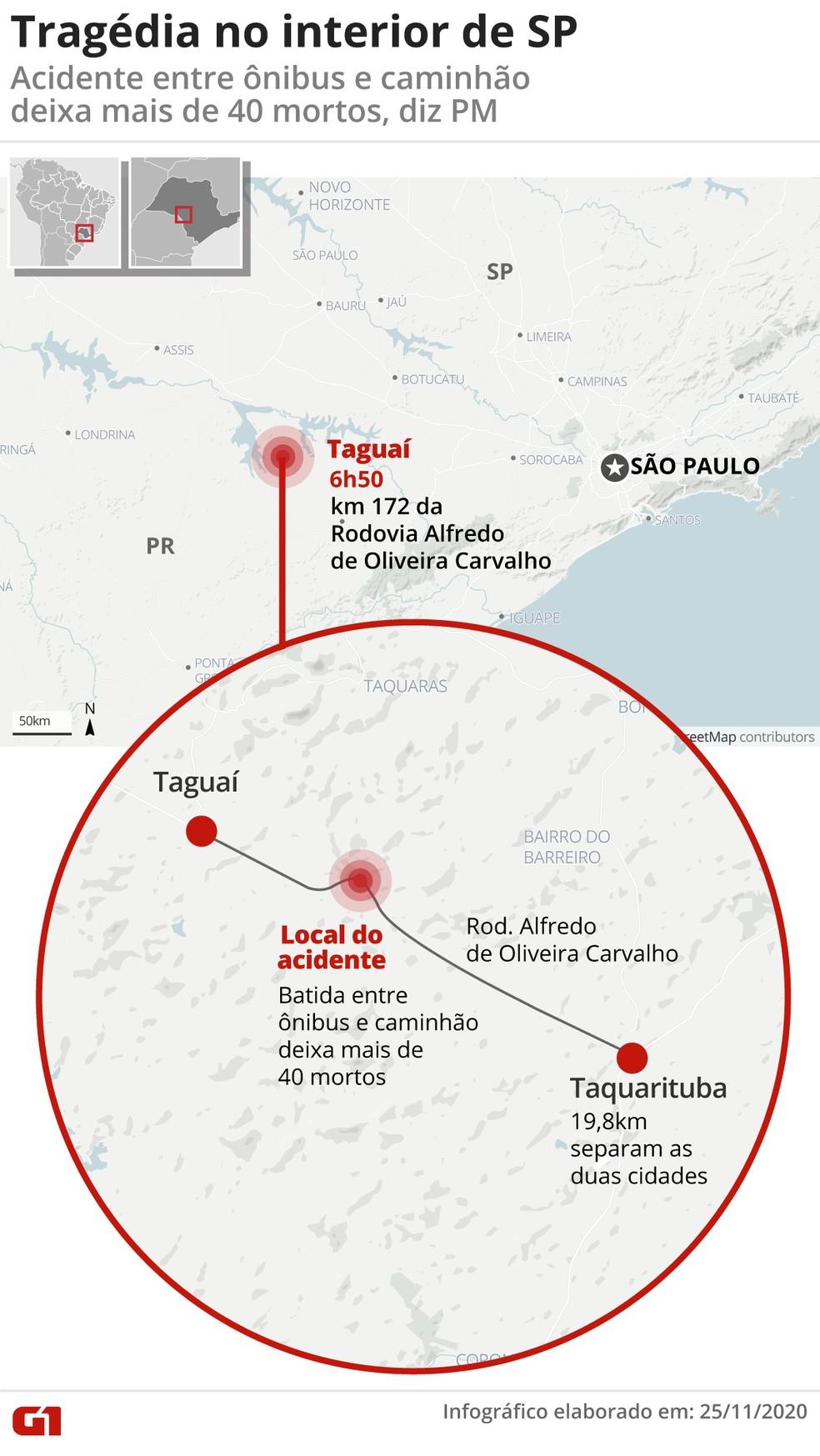 41 morrem em acidente em Taguaí, no interior de SP — Foto: Arte-G1