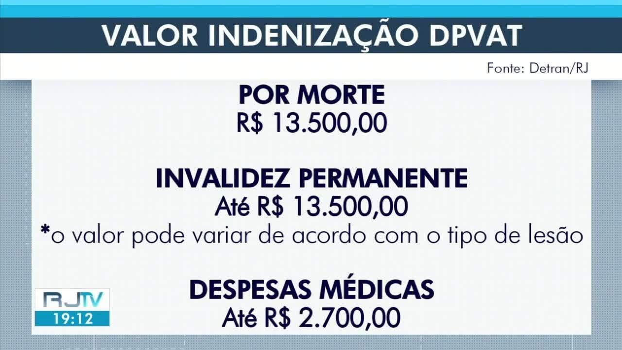 Indenizações do seguro DPVAT passam a ser pagas pela Caixa Econômica