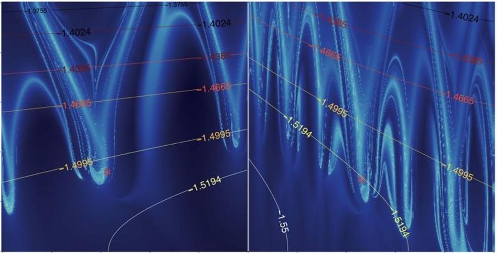 Interação entre a gravidade dos planetas forma arcos que se estendem ao longo dos coletores espaciais — Foto: NATAŠA TODOROVIĆ, DI WU, AARON J. ROSENGREN