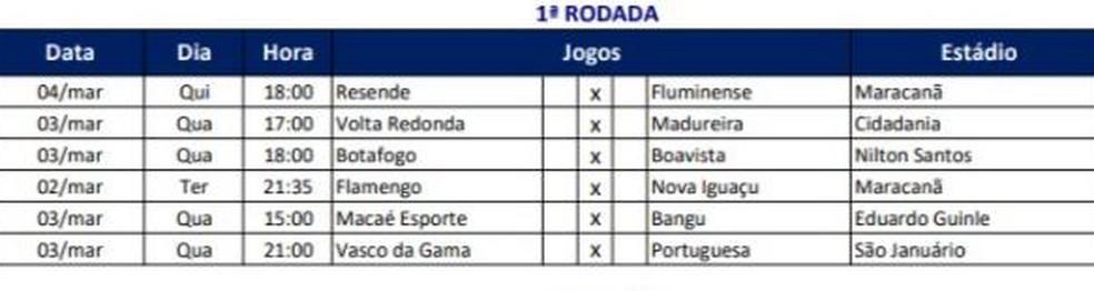 Tabela da primeira rodada do Campeonato Carioca — Foto: Reprodução