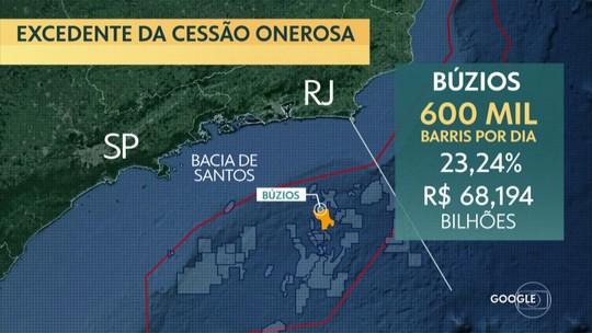 Cessão onerosa: governo arrecada R$ 69,96 bilhões com megaleilão do pré-sal