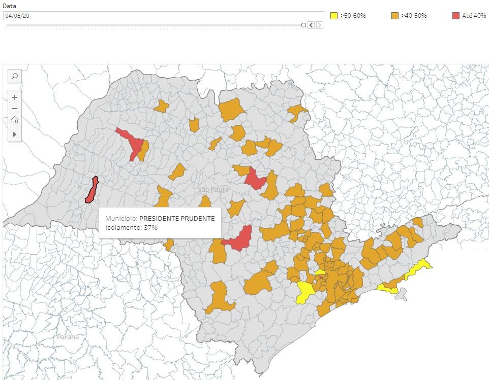 Presidente Prudente atinge de novo 37% de adesão ao isolamento social e 'lidera' os piores resultados no Estado