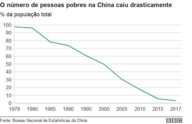 Gráfico 5 (Foto: BBC)