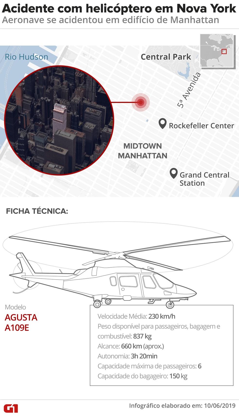 Acidente com helicóptero em Nova York — Foto: Diana Yukari e Wagner Magalhães/G1