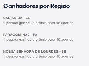 Aposta sergipana ganha mais de R$ 480 mil na Lotofácil (Foto: Caixa/Divulgação)