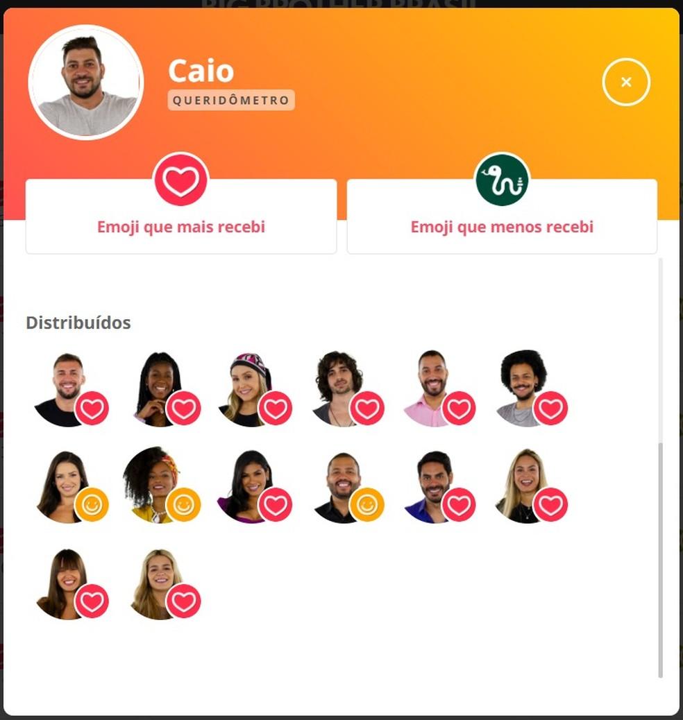 Caio — Foto: Globo
