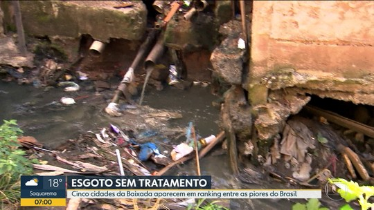 Baixada Fluminense tem 5 cidades entre as piores no ranking de serviço de água e esgoto