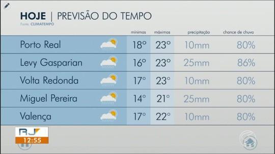 Quarta-feira é de tempo fechado no Sul do Rio de Janeiro