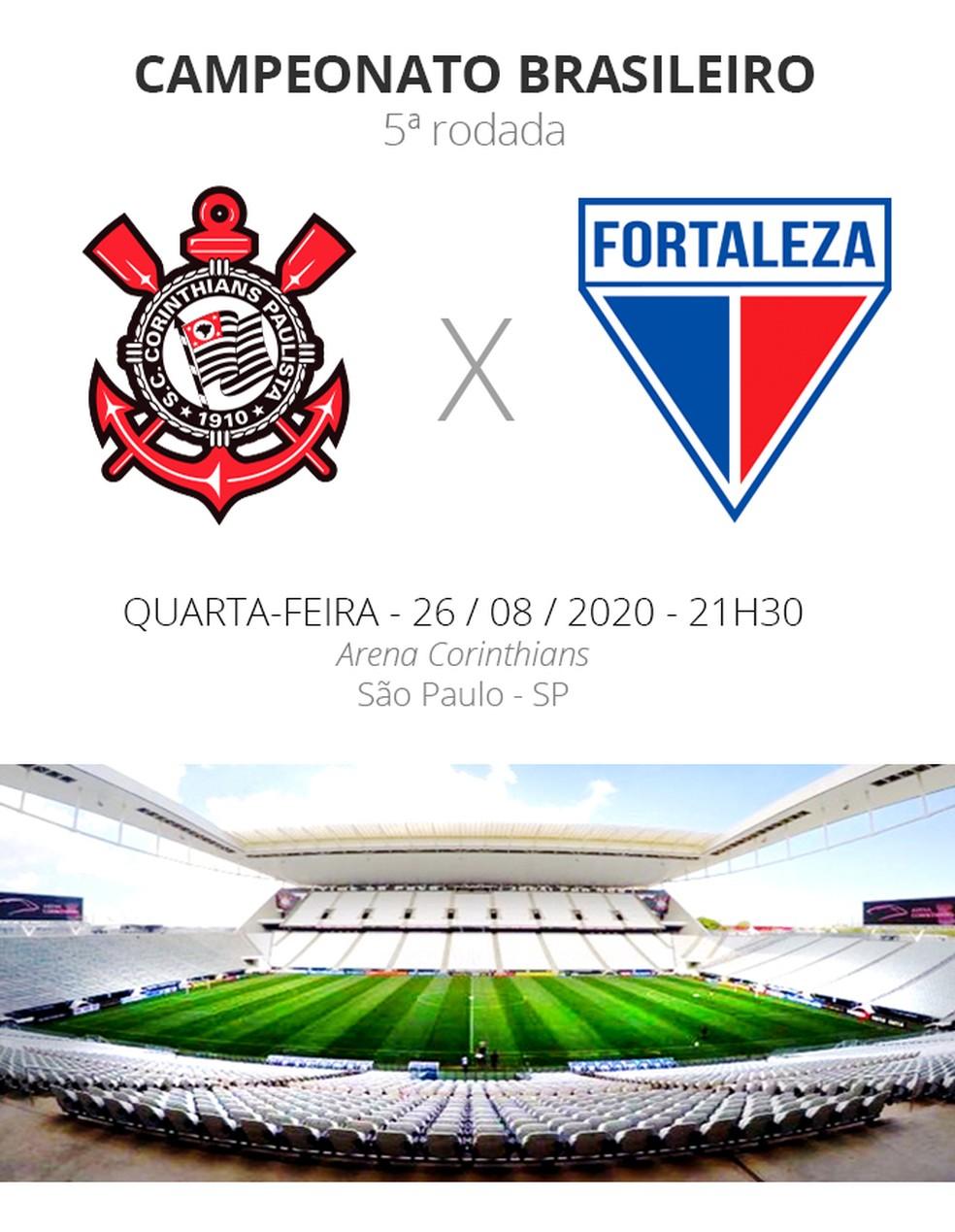 Corinthians X Fortaleza Veja Onde Assistir Escalacoes Desfalques E Arbitragem Brasileirao Serie A Ge