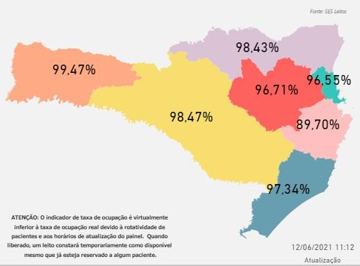 Covid-19: SC tem 24 mil casos ativos da doença e 64 pessoas esperam por leito em UTI