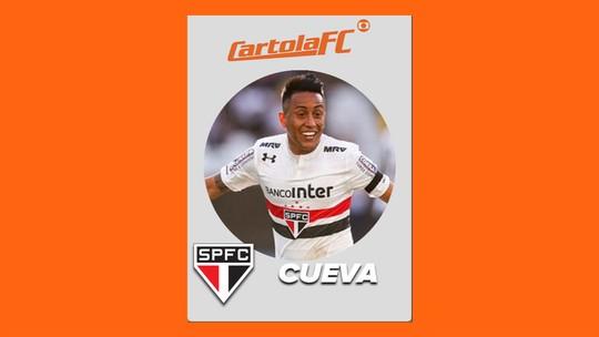 Cueva é o mito da rodada #24, que tem dois do Atlético-GO entre os 5 melhores