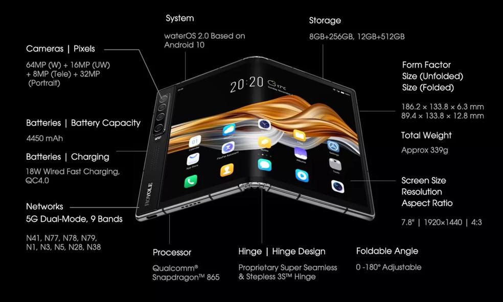 FlexPai 2 conta com bateria de 4.450 mAh e carregamento rápido — Foto: Divulgação/Royole