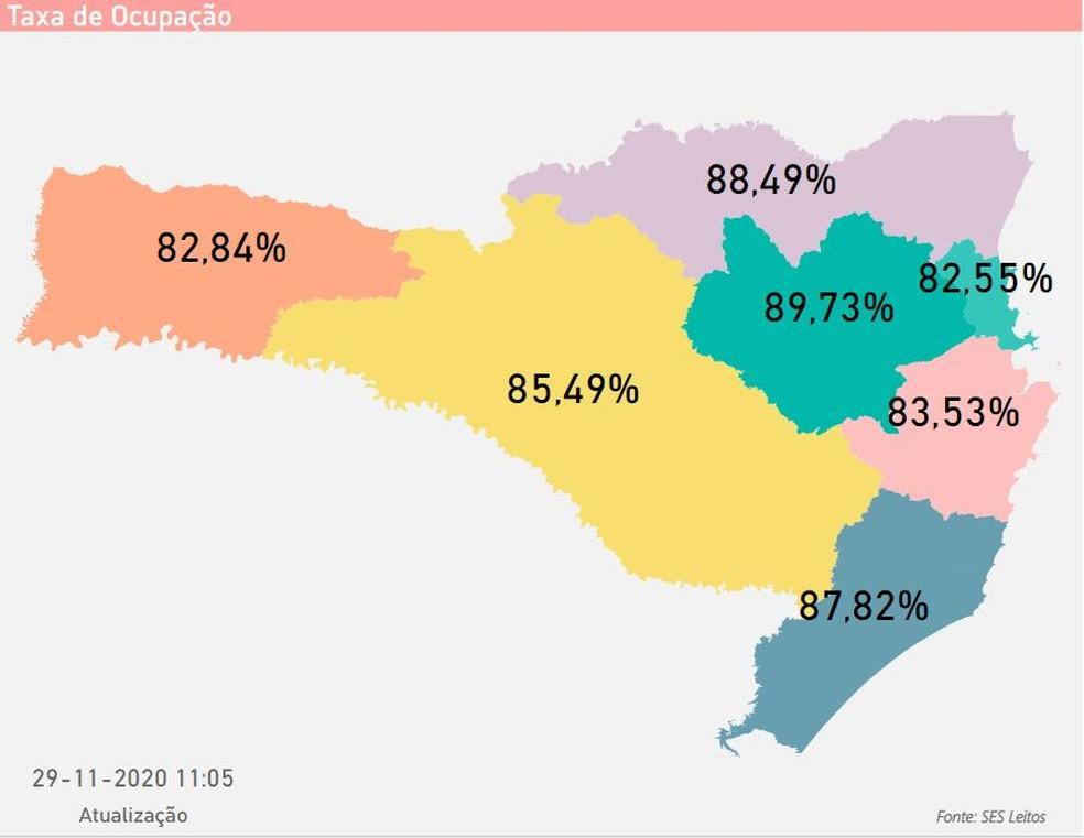 Taxa de ocupação de leitos de UTI da rede pública por região catarinense — Foto: Reprodução/SES Leitos