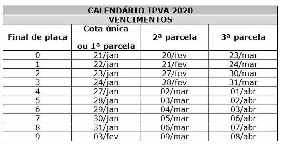 Calendário do IPVA 2020 do RJ — Foto: Reprodução/Sefaz-RJ