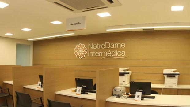 Grupo NotreDame (Foto: Divugação)