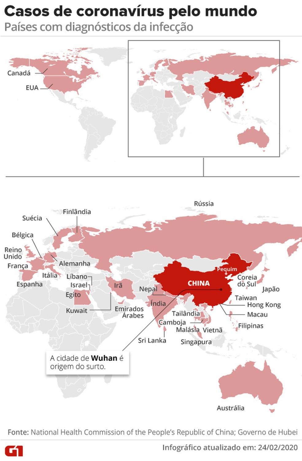 Casos de novo coronavírus pelo mundo, incluindo o Kuwait, nesta segunda-feira (24) — Foto: Arte/G1