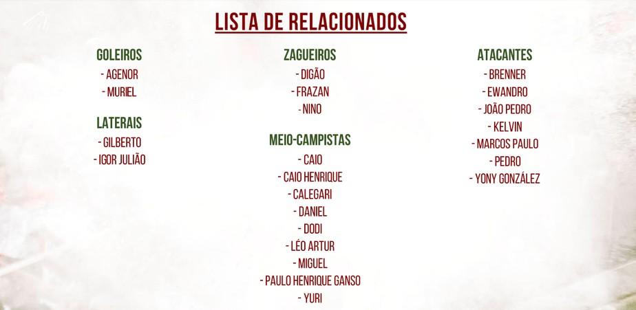 Sem Luciano, com caras novas: confira lista de relacionados do Fluminense para jogo com Ceará