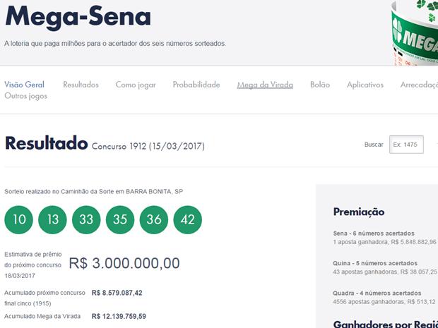 Aposta de Campina Grande acertou os seis números da Mega-Sena sozinha (Foto: Reprodução/Loterias Caixa)